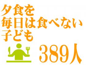 夕食を毎日は食べない子ども 389人