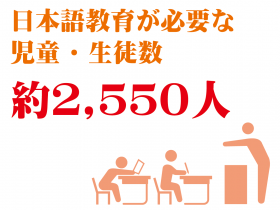 日本語指導が必要な児童・生徒数は約2,550人