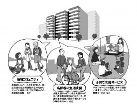 【大阪市】市営住宅の空き住戸を活用したコミュニティビジネス等活動拠点について