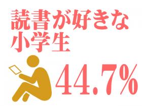 読書が好きな小学生 44.7%