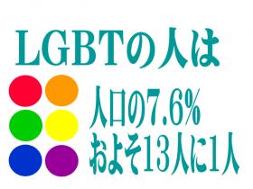 LGBTの人は人口の7.6%、およそ13人に1人